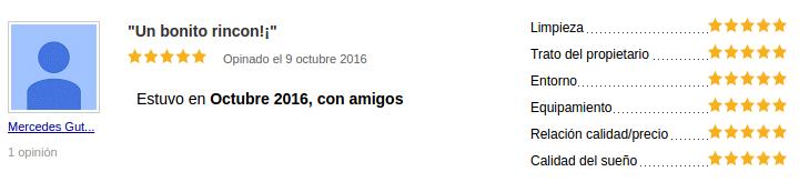 Opinión Mercedes Gutierrez